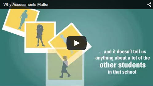 Video: Why Assessments Matter